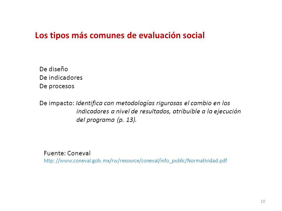 Los tipos más comunes de evaluación social De diseño De indicadores De procesos De impacto: Identifica con metodologías rigurosas el cambio en los ind