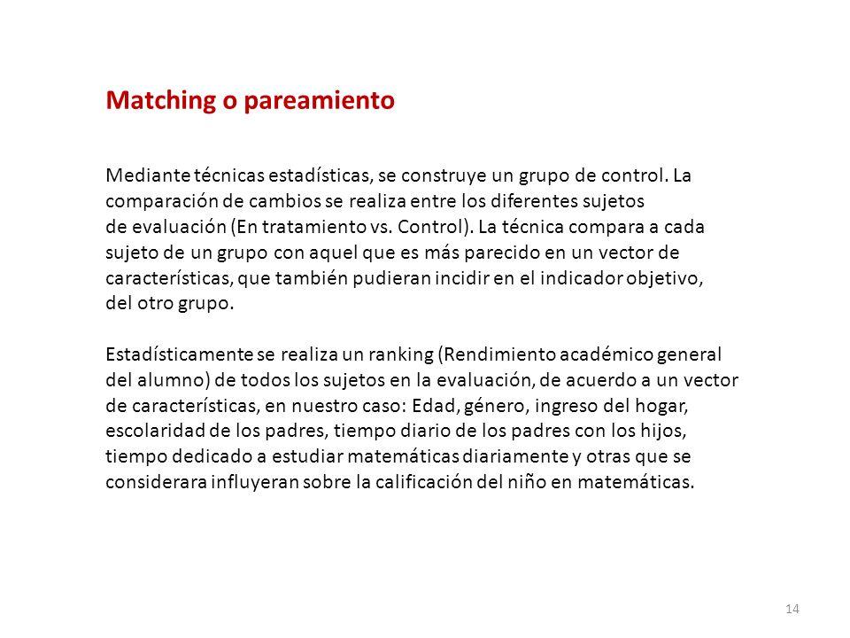 Matching o pareamiento Mediante técnicas estadísticas, se construye un grupo de control. La comparación de cambios se realiza entre los diferentes suj