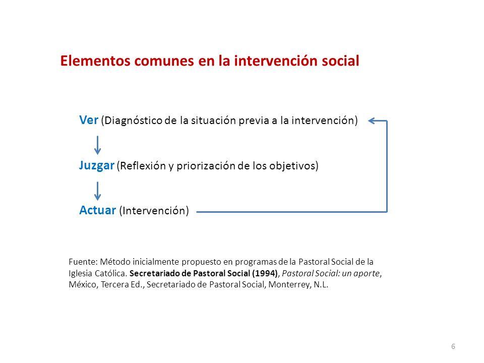 Elementos comunes en la intervención social Ver (Diagnóstico de la situación previa a la intervención) Juzgar (Reflexión y priorización de los objetiv