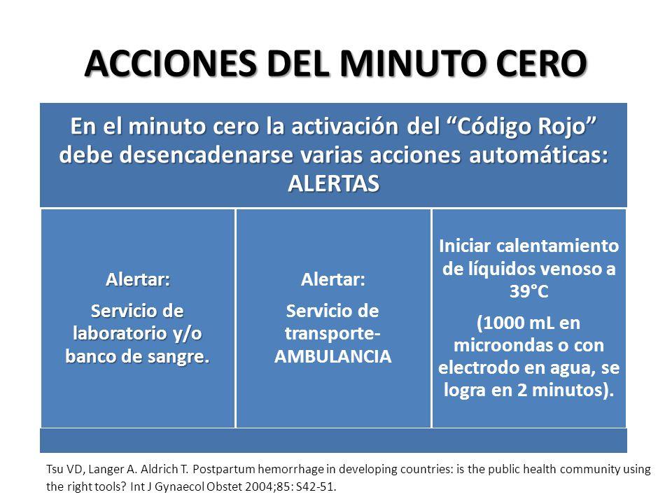 ACCIONES DEL MINUTO CERO En el minuto cero la activación del Código Rojo debe desencadenarse varias acciones automáticas: ALERTAS Alertar: Servicio de