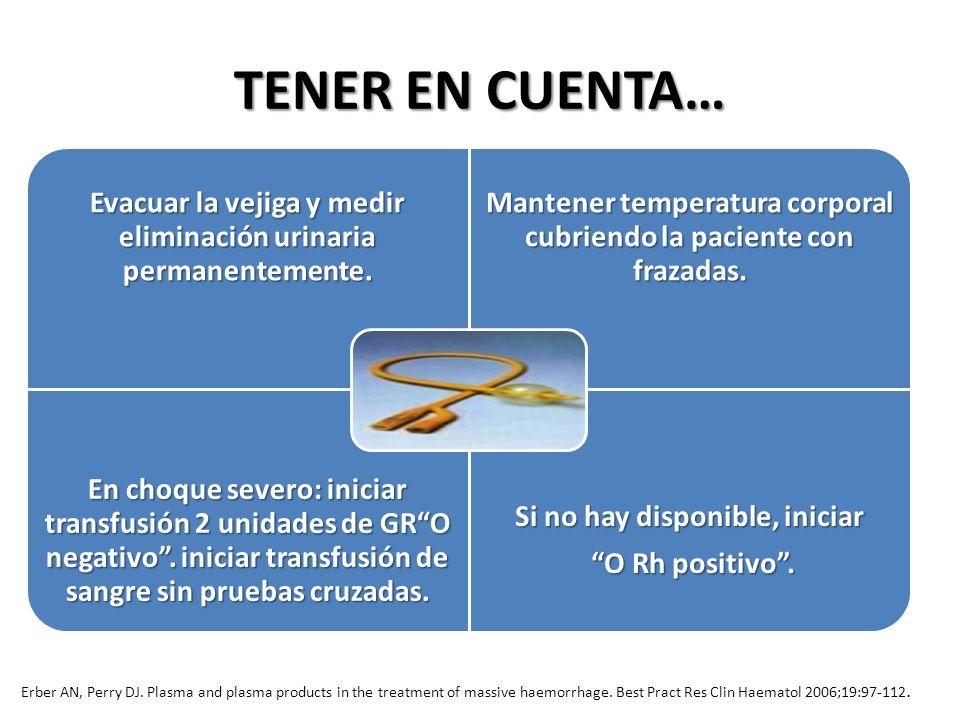 TENER EN CUENTA… Evacuar la vejiga y medir eliminación urinaria permanentemente. Mantener temperatura corporal cubriendo la paciente con frazadas. En