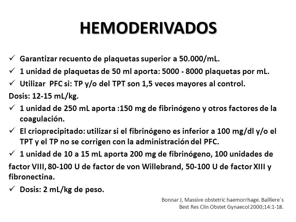 HEMODERIVADOS Garantizar recuento de plaquetas superior a 50.000/mL. 1 unidad de plaquetas de 50 ml aporta: 5000 - 8000 plaquetas por mL. Utilizar PFC
