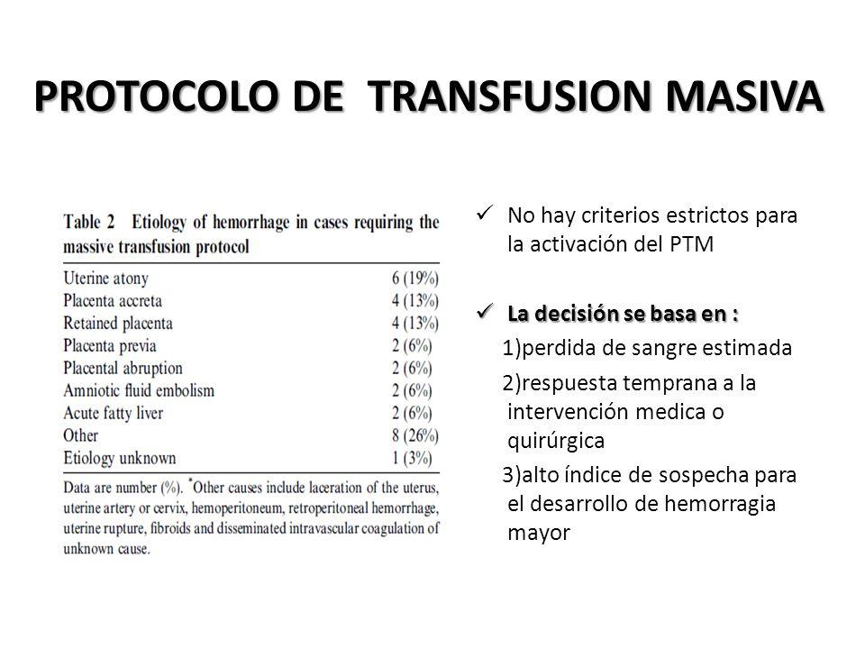 No hay criterios estrictos para la activación del PTM La decisión se basa en : La decisión se basa en : 1)perdida de sangre estimada 2)respuesta tempr