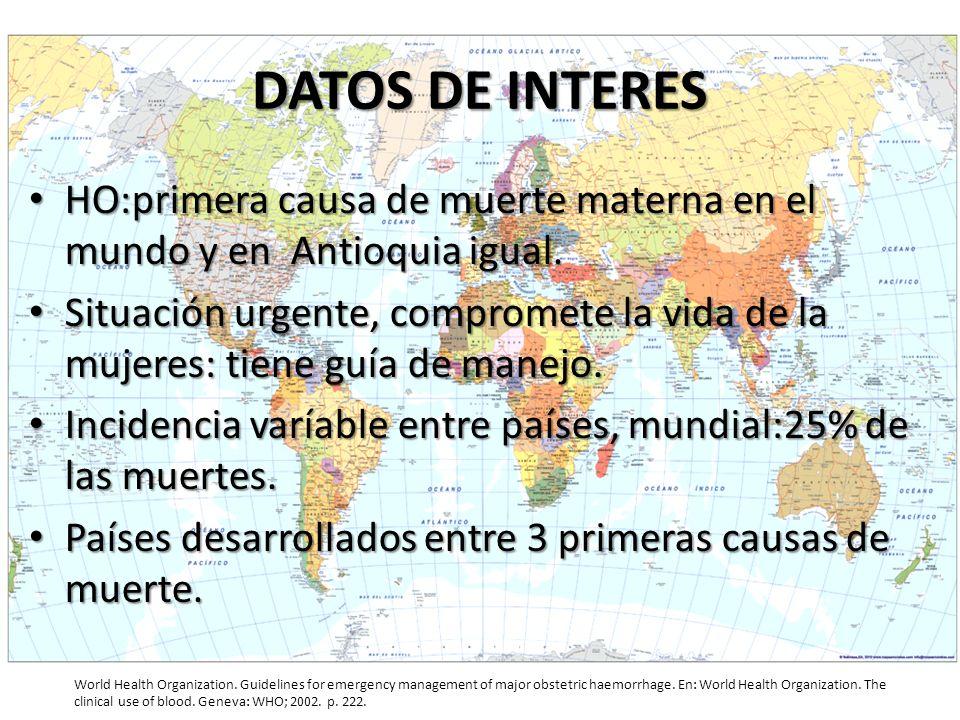 DATOS DE INTERES HO:primera causa de muerte materna en el mundo y en Antioquia igual. HO:primera causa de muerte materna en el mundo y en Antioquia ig
