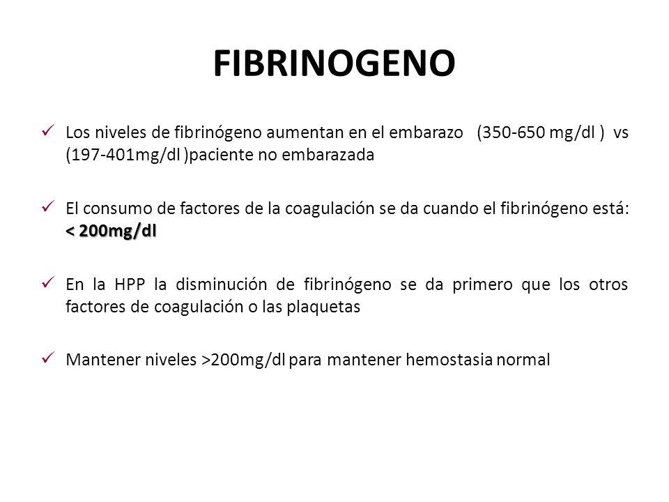 FIBRINOGENO Los niveles de fibrinógeno aumentan en el embarazo (350-650 mg/dl ) vs (197-401mg/dl )paciente no embarazada < 200mg/dl El consumo de fact