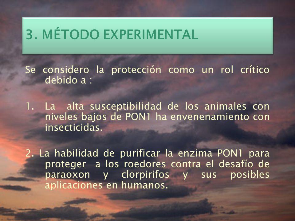 3. MÉTODO EXPERIMENTAL Se considero la protección como un rol crítico debido a : 1.La alta susceptibilidad de los animales con niveles bajos de PON1 h