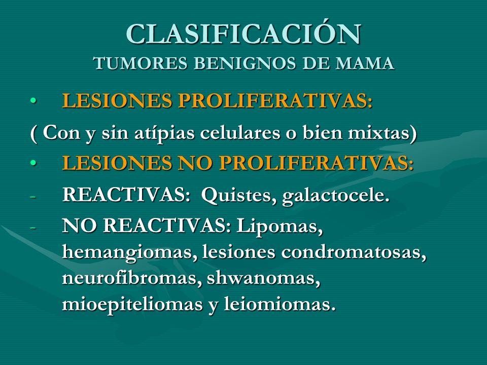 CLASIFICACIÓN TUMORES BENIGNOS DE MAMA LESIONES PROLIFERATIVAS:LESIONES PROLIFERATIVAS: ( Con y sin atípias celulares o bien mixtas) LESIONES NO PROLI