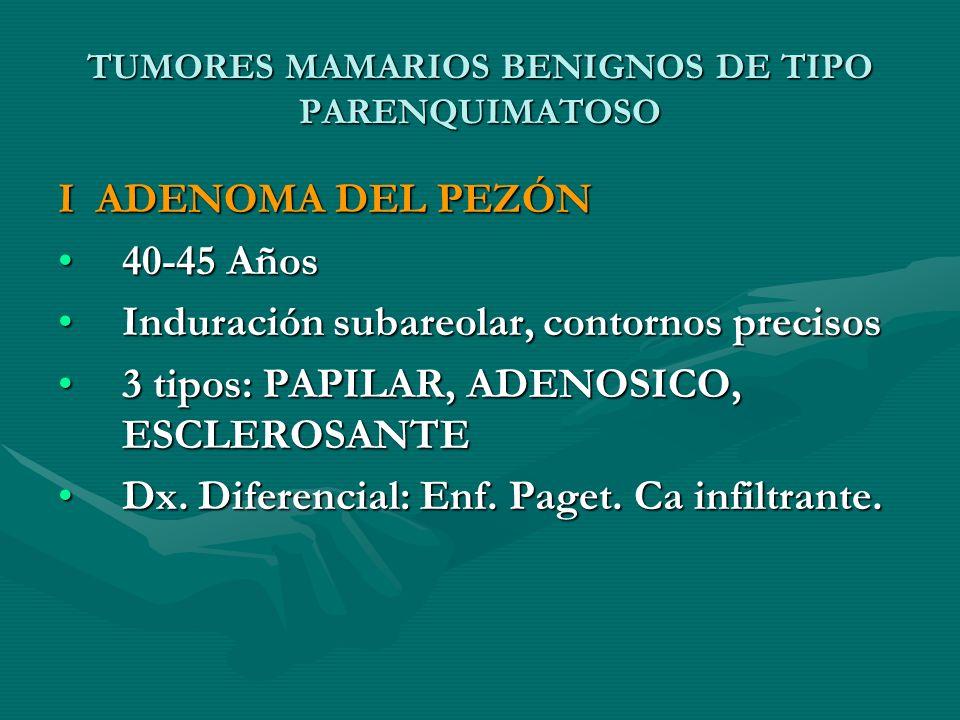 TUMORES MAMARIOS BENIGNOS DE TIPO PARENQUIMATOSO I ADENOMA DEL PEZÓN 40-45 Años40-45 Años Induración subareolar, contornos precisosInduración subareol