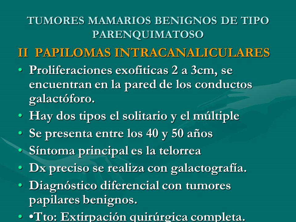 TUMORES MAMARIOS BENIGNOS DE TIPO PARENQUIMATOSO II PAPILOMAS INTRACANALICULARES Proliferaciones exofiticas 2 a 3cm, se encuentran en la pared de los