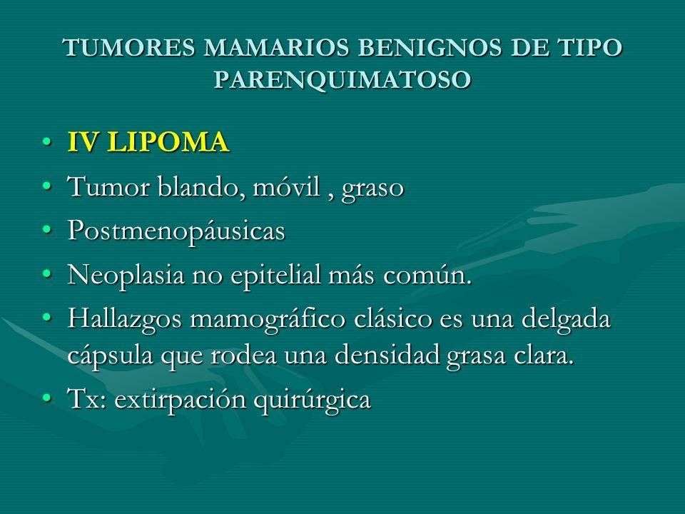 TUMORES MAMARIOS BENIGNOS DE TIPO PARENQUIMATOSO IV LIPOMAIV LIPOMA Tumor blando, móvil, grasoTumor blando, móvil, graso PostmenopáusicasPostmenopáusi