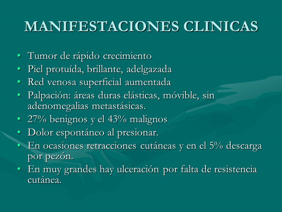 MANIFESTACIONES CLINICAS Tumor de rápido crecimientoTumor de rápido crecimiento Piel protuída, brillante, adelgazadaPiel protuída, brillante, adelgaza
