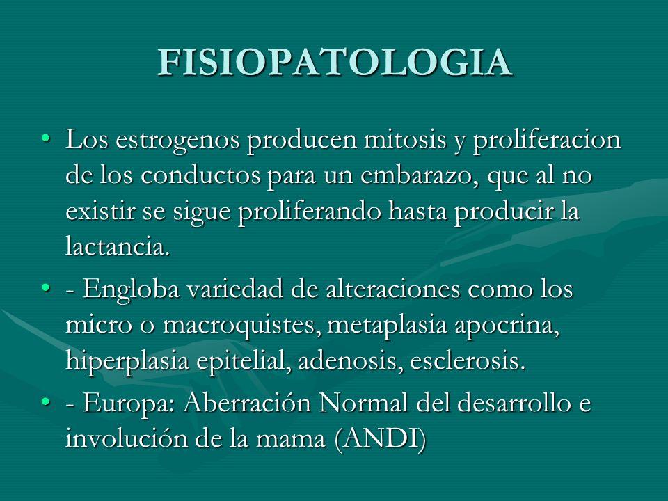 FISIOPATOLOGIA Los estrogenos producen mitosis y proliferacion de los conductos para un embarazo, que al no existir se sigue proliferando hasta produc