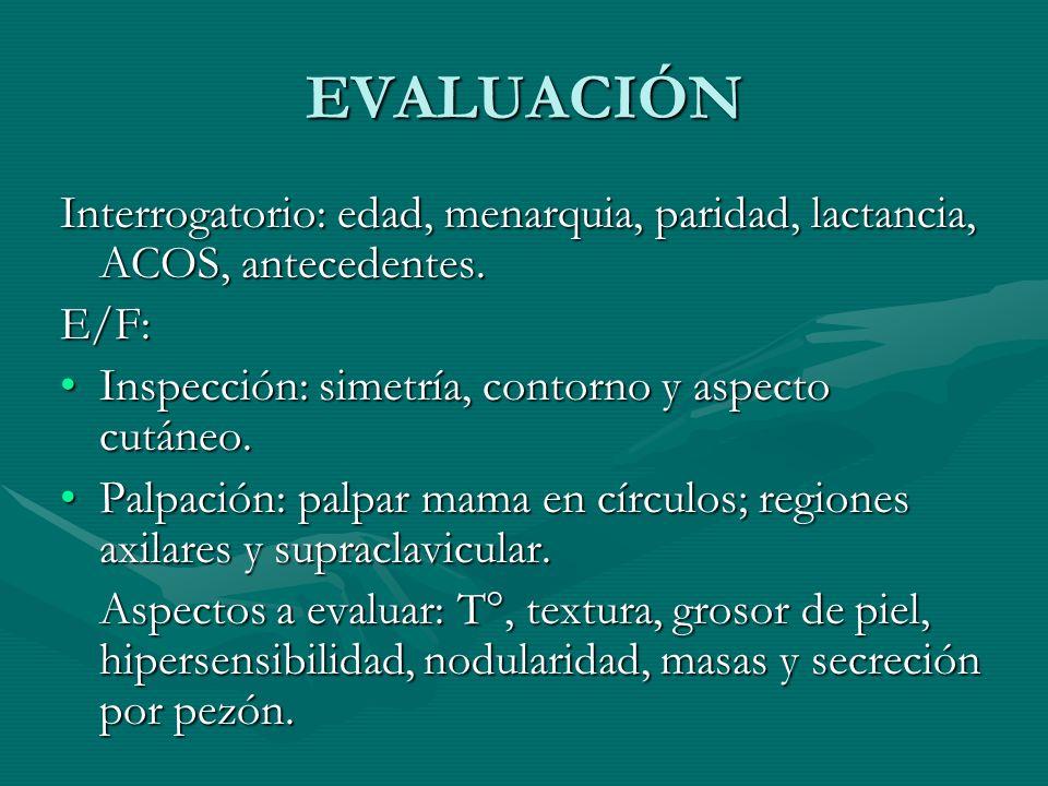 EVALUACIÓN Interrogatorio: edad, menarquia, paridad, lactancia, ACOS, antecedentes. E/F: Inspección: simetría, contorno y aspecto cutáneo.Inspección: