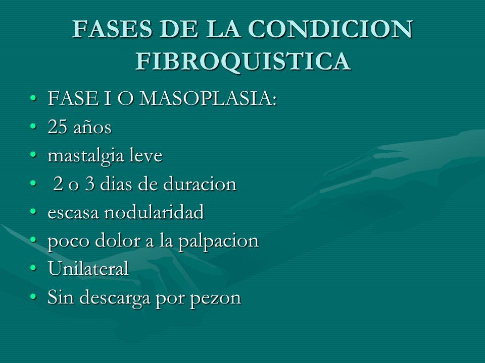 FASES DE LA CONDICION FIBROQUISTICA FASE I O MASOPLASIA:FASE I O MASOPLASIA: 25 años25 años mastalgia levemastalgia leve 2 o 3 dias de duracion 2 o 3