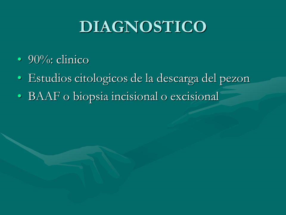 DIAGNOSTICO 90%: clinico90%: clinico Estudios citologicos de la descarga del pezonEstudios citologicos de la descarga del pezon BAAF o biopsia incisio