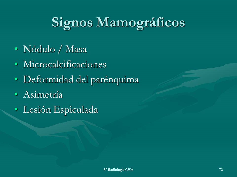 Sº Radiología CHA72 Signos Mamográficos Nódulo / MasaNódulo / Masa MicrocalcificacionesMicrocalcificaciones Deformidad del parénquimaDeformidad del pa