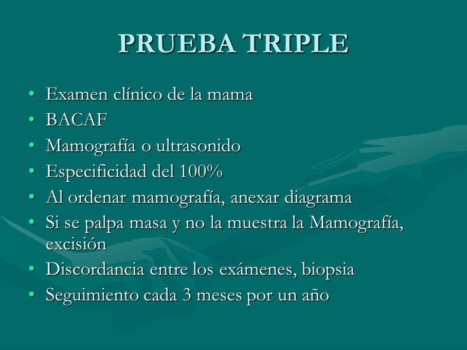 PRUEBA TRIPLE Examen clínico de la mamaExamen clínico de la mama BACAFBACAF Mamografía o ultrasonidoMamografía o ultrasonido Especificidad del 100%Esp