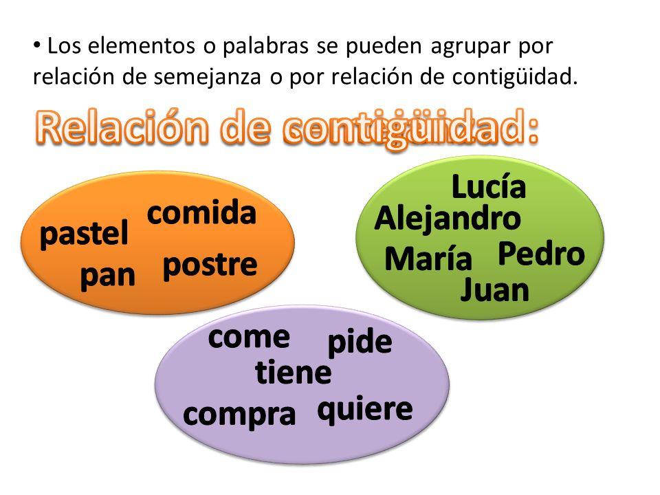 Los elementos o palabras se pueden agrupar por relación de semejanza o por relación de contigüidad.