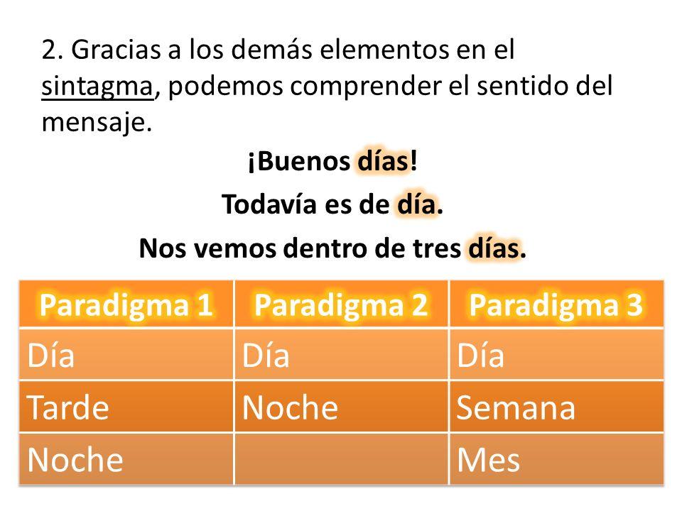 Las relaciones paradigmáticas y sintagmáticas existen en ambas articulaciones de la lengua.