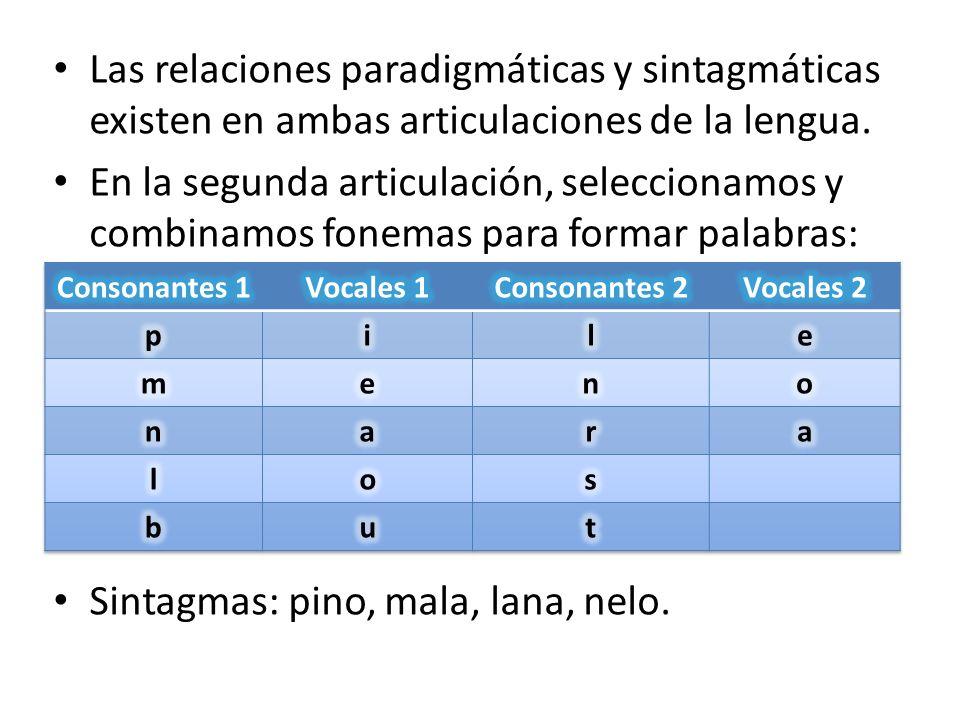 Las relaciones paradigmáticas y sintagmáticas existen en ambas articulaciones de la lengua. En la segunda articulación, seleccionamos y combinamos fon