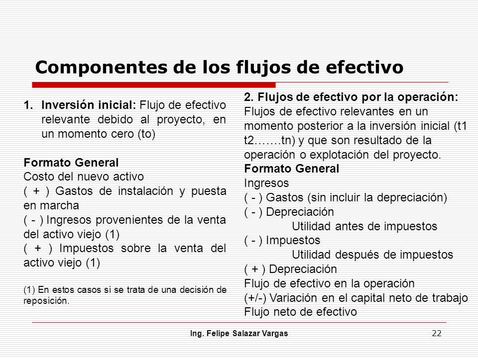 Componentes de los flujos de efectivo Ing. Felipe Salazar Vargas 22 1.Inversión inicial: Flujo de efectivo relevante debido al proyecto, en un momento