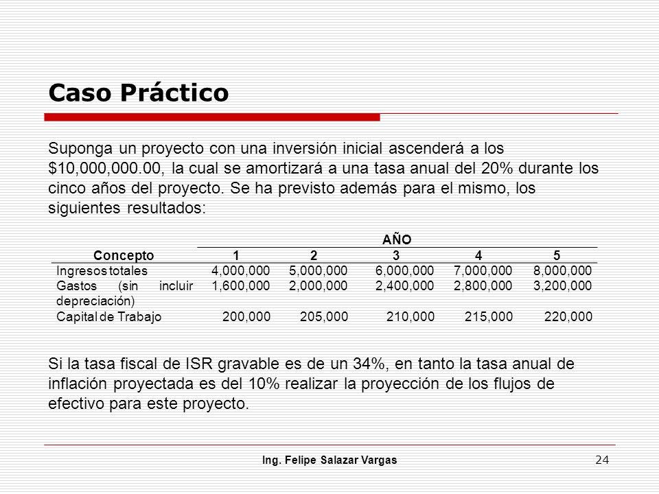 Ing. Felipe Salazar Vargas 24 Suponga un proyecto con una inversión inicial ascenderá a los $10,000,000.00, la cual se amortizará a una tasa anual del