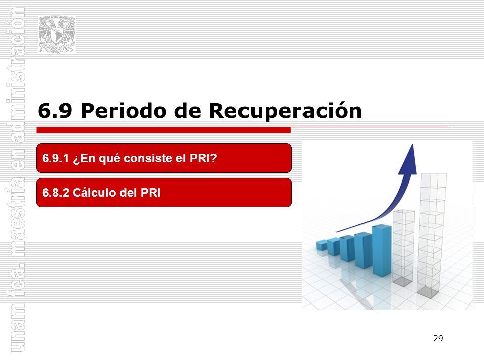 29 6.9.1 ¿En qué consiste el PRI? 6.8.2 Cálculo del PRI 6.9 Periodo de Recuperación