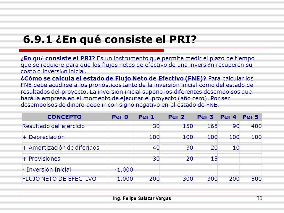 Ing. Felipe Salazar Vargas 30 6.9.1 ¿En qué consiste el PRI? ¿ En qu é consiste el PRI? Es un instrumento que permite medir el plazo de tiempo que se