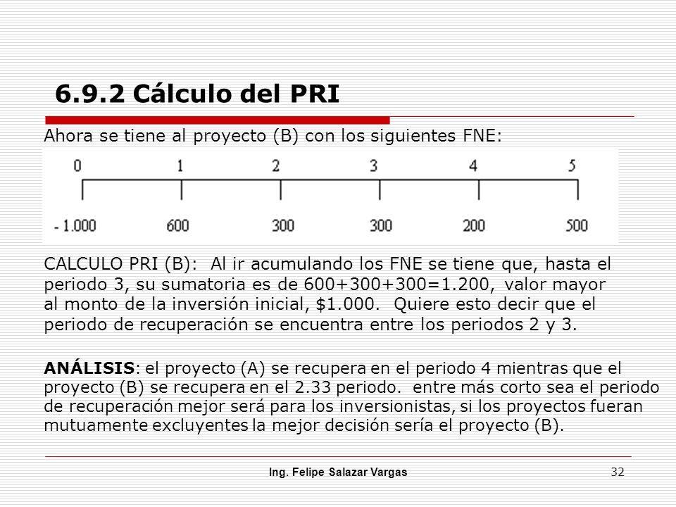 Ing. Felipe Salazar Vargas 32 6.9.2 Cálculo del PRI Ahora se tiene al proyecto (B) con los siguientes FNE: CALCULO PRI (B): Al ir acumulando los FNE s