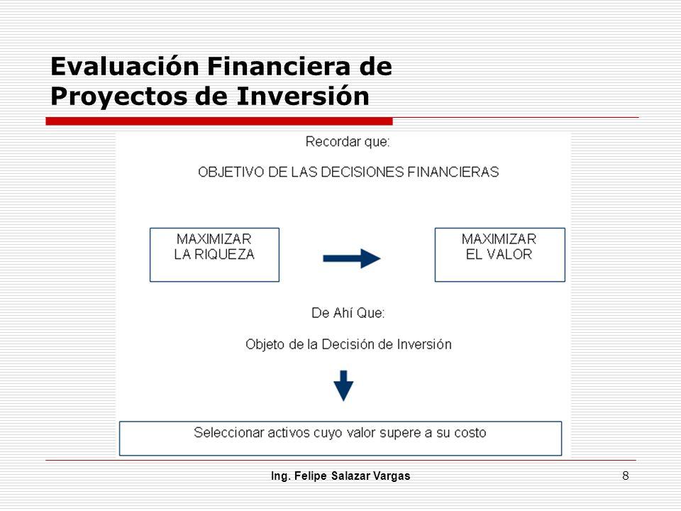 6.7.2 Técnicas de Evaluación Financiera de Proyectos de Inversión Valor Presente Neto Tasa Interna de Rendimiento Índice de Rentabilidad Período de Recuperación de la Inversión Período de Recuperación de la Inversión Descontado Tasa de Rendimiento Contable Promedio Ing.