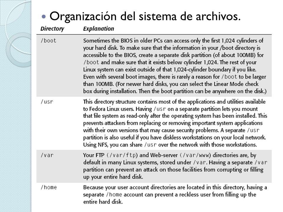 Organización del sistema de archivos.