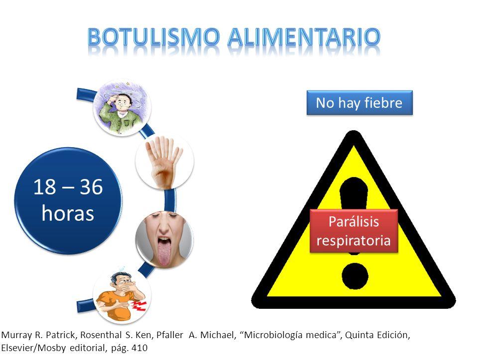 18 – 36 horas No hay fiebre Parálisis respiratoria Parálisis respiratoria Murray R. Patrick, Rosenthal S. Ken, Pfaller A. Michael, Microbiología medic