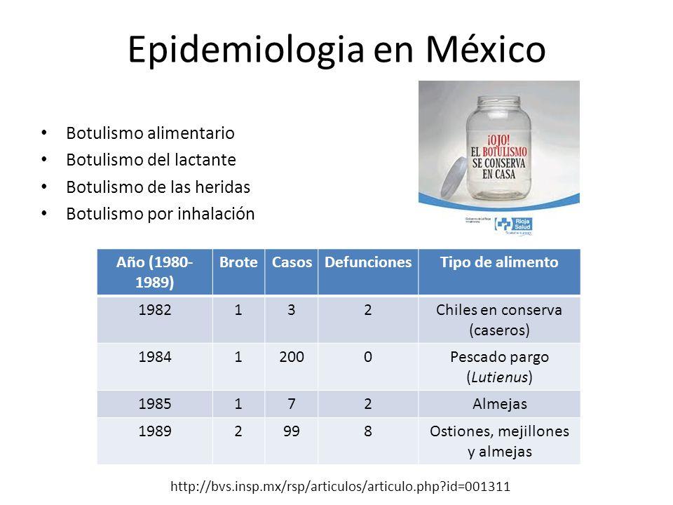 Epidemiologia en México Botulismo alimentario Botulismo del lactante Botulismo de las heridas Botulismo por inhalación Año (1980- 1989) BroteCasosDefu