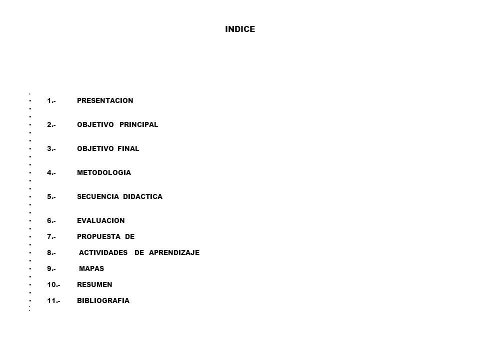 INDICE 1.-PRESENTACION 2.- OBJETIVO PRINCIPAL 3.-OBJETIVO FINAL 4.-METODOLOGIA 5.-SECUENCIA DIDACTICA 6.-EVALUACION 7.-PROPUESTA DE 8.- ACTIVIDADES DE APRENDIZAJE 9.- MAPAS 10.- RESUMEN 11.-BIBLIOGRAFIA