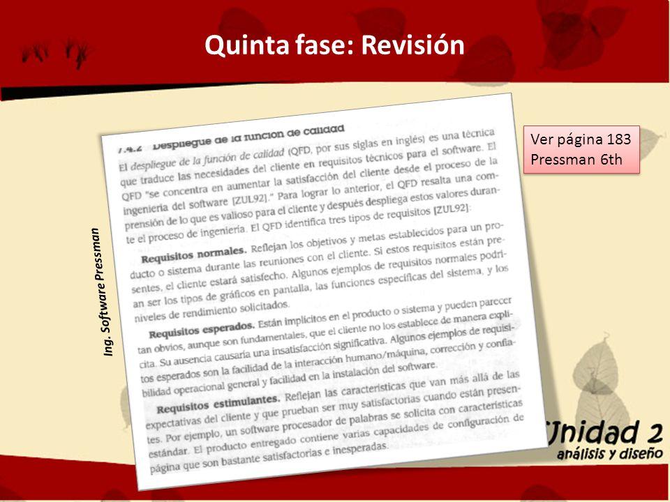 Quinta fase: Revisión Ing.