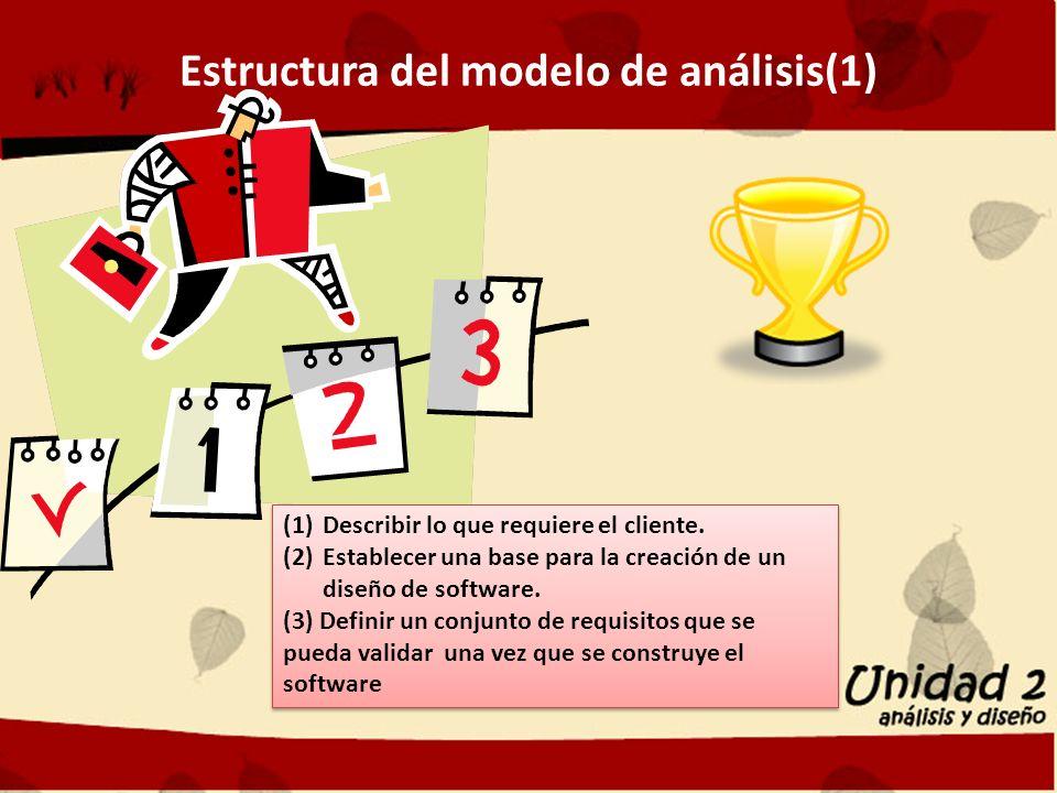 Estructura del modelo de análisis(1) (1)Describir lo que requiere el cliente.