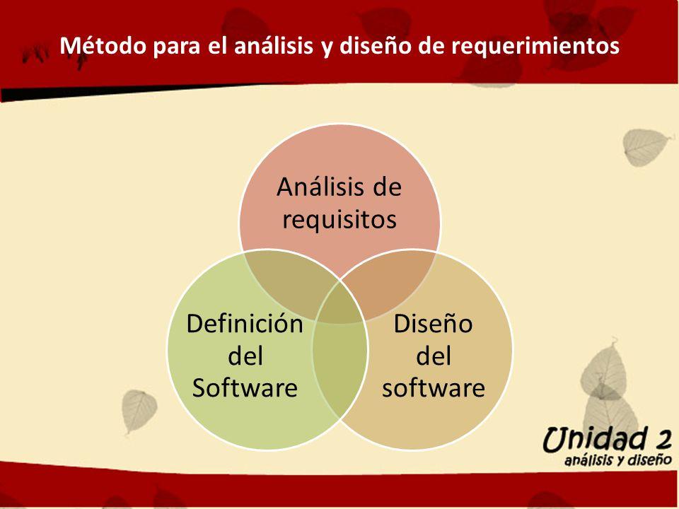 Método para el análisis y diseño de requerimientos Análisis de requisitos Diseño del software Definición del Software