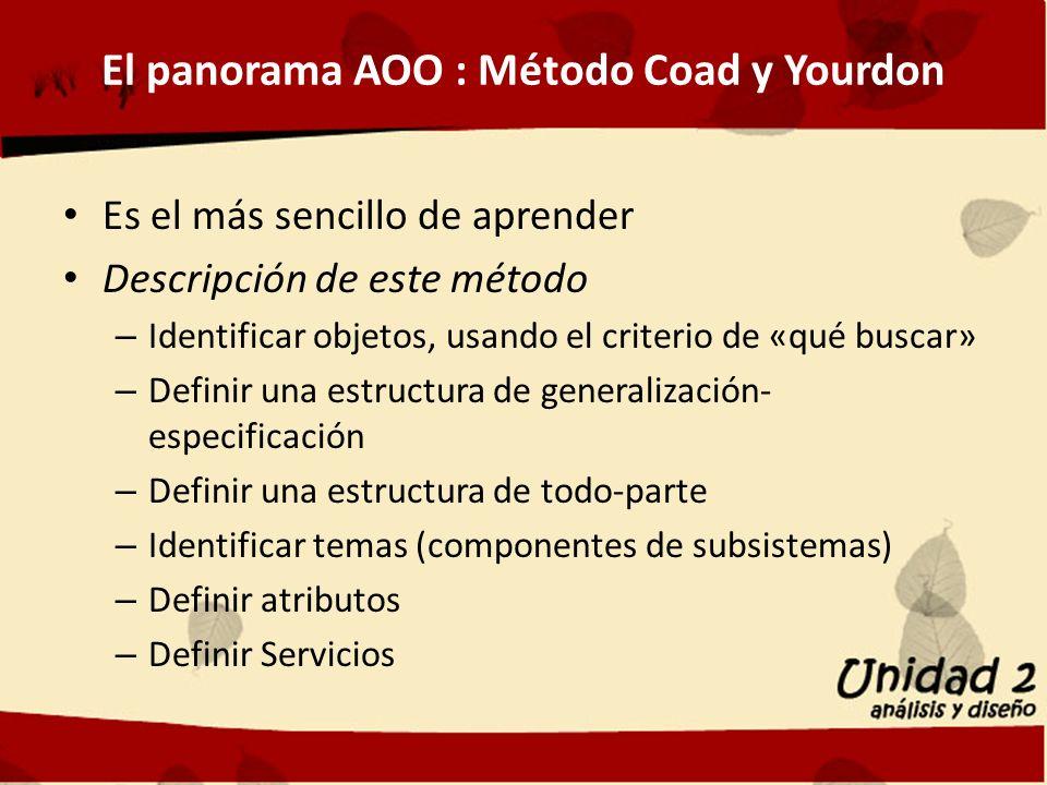 El panorama AOO : Método Coad y Yourdon Es el más sencillo de aprender Descripción de este método – Identificar objetos, usando el criterio de «qué buscar» – Definir una estructura de generalización- especificación – Definir una estructura de todo-parte – Identificar temas (componentes de subsistemas) – Definir atributos – Definir Servicios