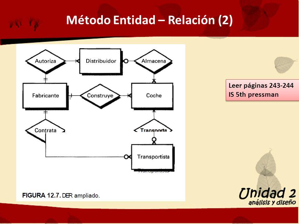 Método Entidad – Relación (2) Leer páginas 243-244 IS 5th pressman Leer páginas 243-244 IS 5th pressman