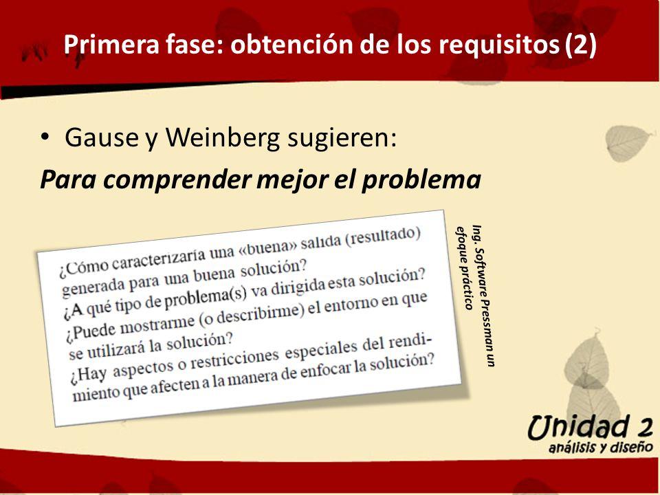 Primera fase: obtención de los requisitos (2) Gause y Weinberg sugieren: Para comprender mejor el problema Ing.