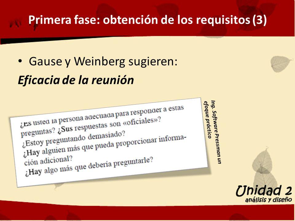 Primera fase: obtención de los requisitos (3) Gause y Weinberg sugieren: Eficacia de la reunión Ing.