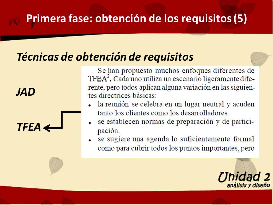 Primera fase: obtención de los requisitos (5) Técnicas de obtención de requisitos JAD TFEA
