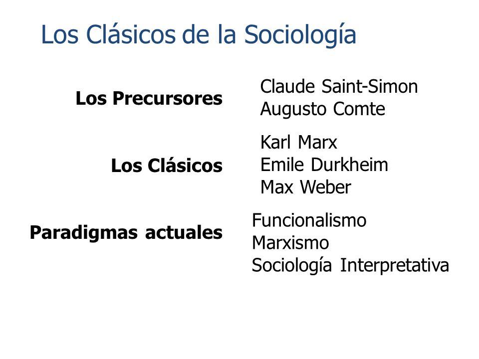 Los Clásicos de la Sociología Los Precursores Los Clásicos Paradigmas actuales Claude Saint-Simon Augusto Comte Karl Marx Emile Durkheim Max Weber Fun