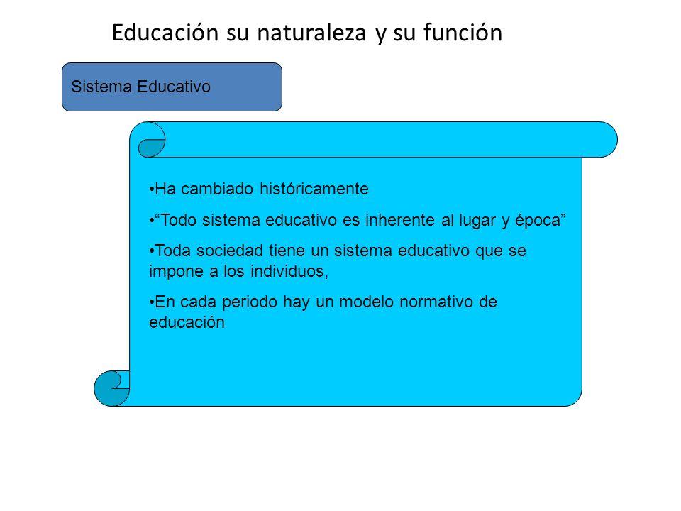 Educación su naturaleza y su función Sistema Educativo Ha cambiado históricamente Todo sistema educativo es inherente al lugar y época Toda sociedad t