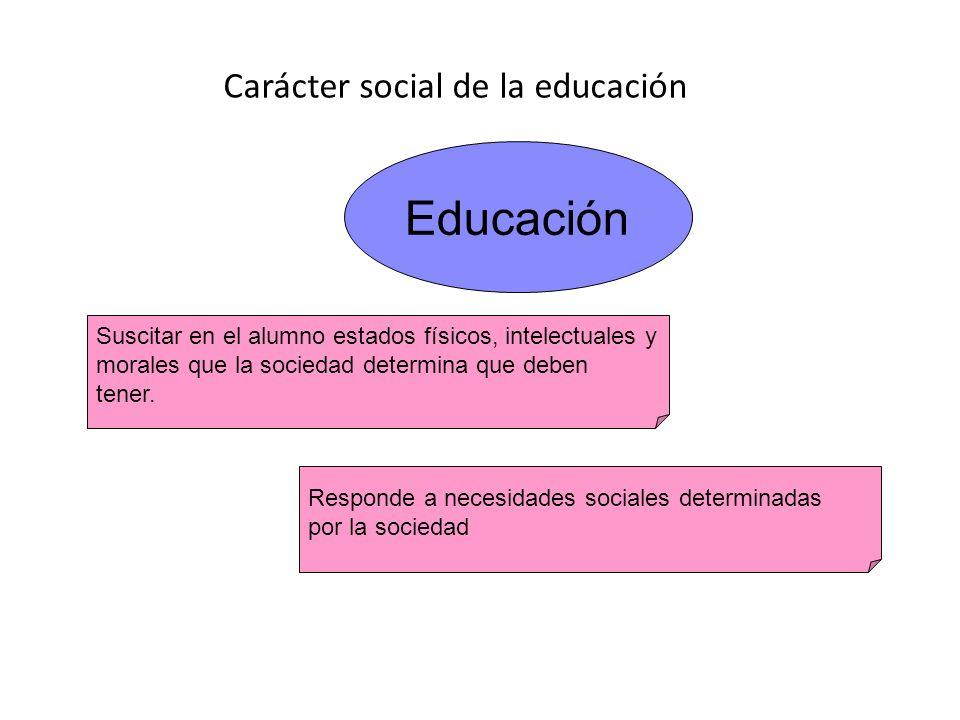 Carácter social de la educación Educación Suscitar en el alumno estados físicos, intelectuales y morales que la sociedad determina que deben tener. Re
