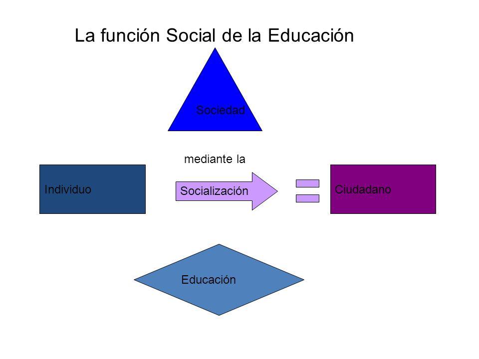 Educación IndividuoCiudadano Socialización La función Social de la Educación Sociedad mediante la
