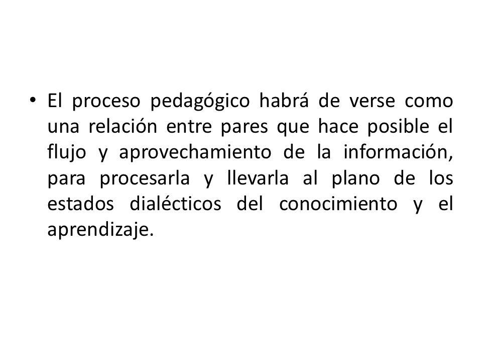 98 Tema 19 (del libro).Institución escolar y socialización.