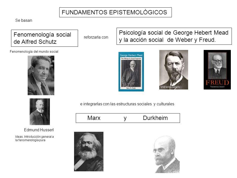 FUNDAMENTOS EPISTEMOLÓGICOS Fenomenología social de Alfred Schutz Marx y Durkheim Se basan reforzarla con Psicología social de George Hebert Mead y la
