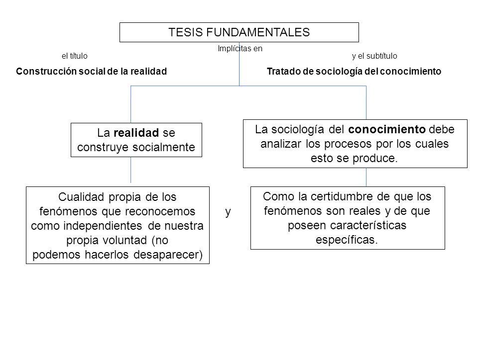 TESIS FUNDAMENTALES La realidad se construye socialmente La sociología del conocimiento debe analizar los procesos por los cuales esto se produce. Cua