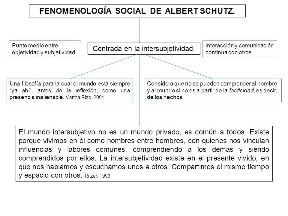 FENOMENOLOGÍA SOCIAL DE ALBERT SCHUTZ. Centrada en la intersubjetividad. El mundo intersubjetivo no es un mundo privado, es común a todos. Existe porq
